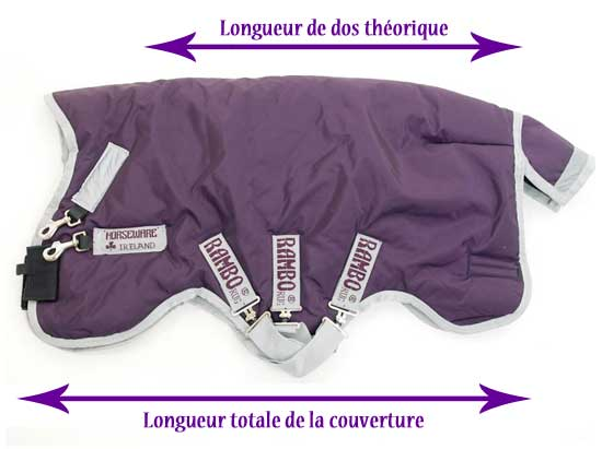 Mesure couverture cheval wug